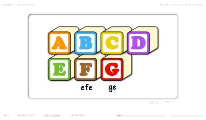 steven getz intelengua spanish powerpoint alphabet introduction